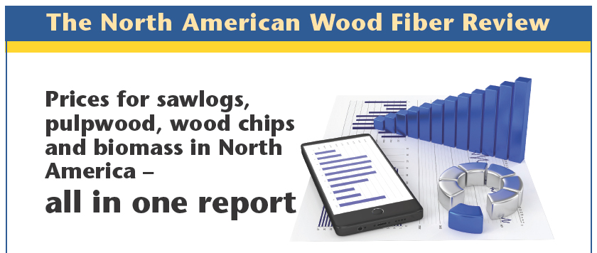 North American Wood Prices